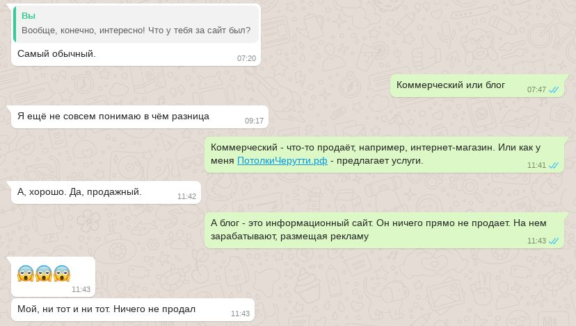 Диалог WhatsApp